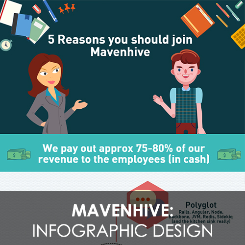 Mavenhive – NuCraft Productions